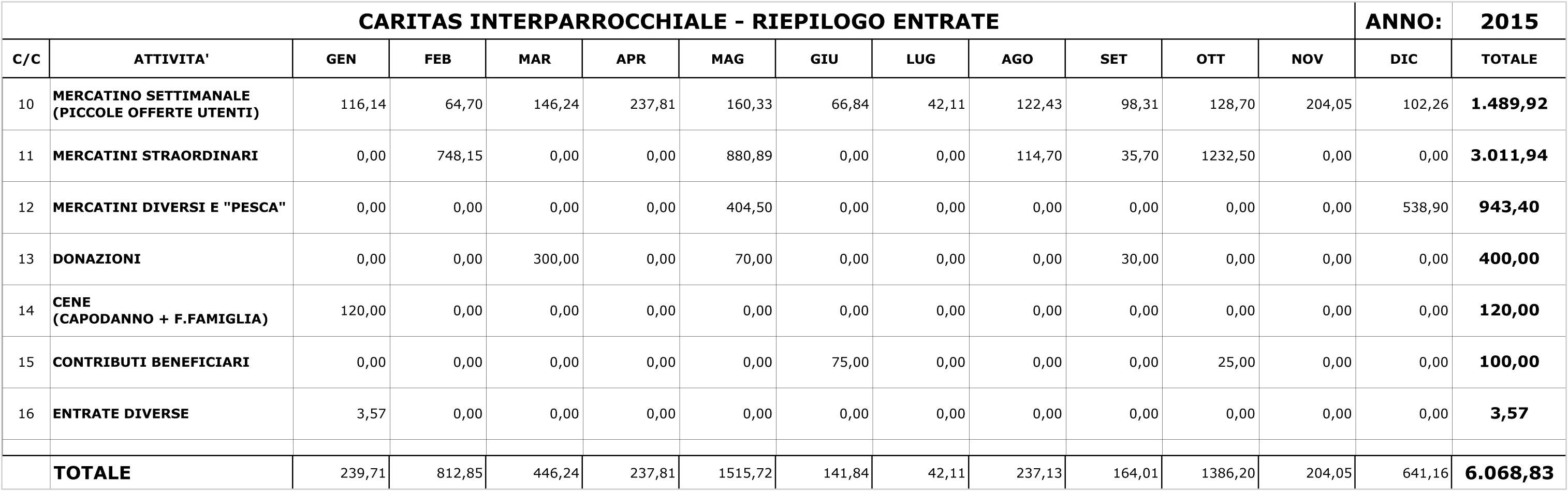Stampa-bilancio-per-sito-2